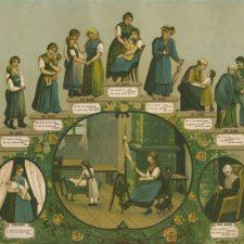 Livets mange stadier, oljetrykk ca 1880